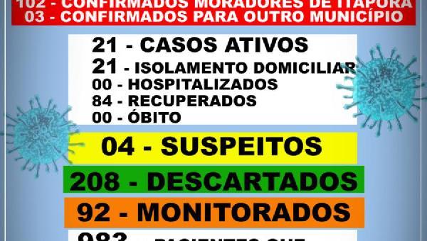 BOLETIM INFORMATIVO COVID 19 ITAPORÃ DO TOCANTINS DIA 16 DE SETEMBRO