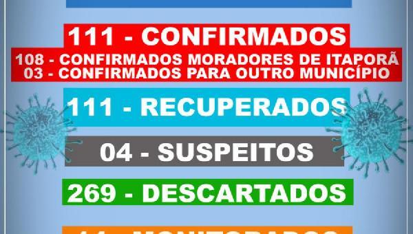 BOLETIM INFORMATIVO COVID 19 ITAPORÃ DO TOCANTINS DIA 18 DE NOVEMBRO