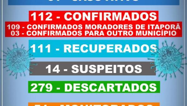 BOLETIM INFORMATIVO COVID 19 ITAPORÃ DO TOCANTINS DIA 25 DE NOVEMBRO